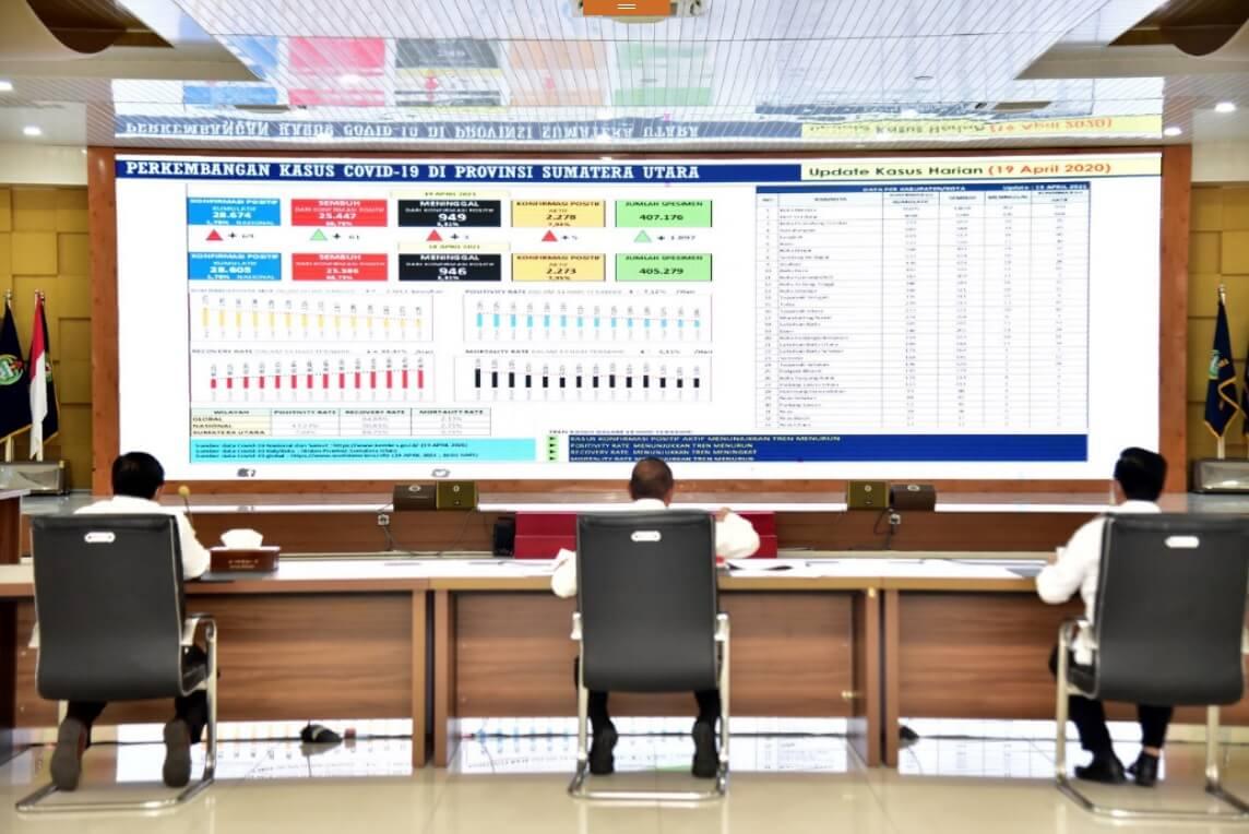 Gubsu Perpanjang Lagi PPKM Mikro Hingga 3 Mei 2021